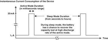 Battery C Rating Chart Battery Capacity An Overview Sciencedirect Topics