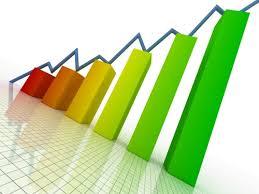 Как получить самую большую прибыль повышение прибыли  Как получить самую большую прибыль повышение прибыли оптимизация производства оптимизация бизнеса мир