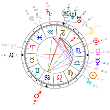 Astrology And Natal Chart Of Ezra Miller Born On 1992 09 30