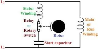 single phase capacitor start motor wiring diagram single capacitor start capacitor run motor wiring diagram capacitor on single phase capacitor start motor wiring diagram