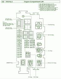 2003 toyota tacoma left engine fuse box diagram circuit wiring 2003 toyota tacoma left engine fuse box diagram