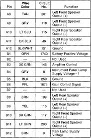 pontiac grand am monsoon wiring diagram pontiac wiring diagrams wiring diagram for 2004 pontiac grand am the wiring diagram