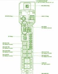 fuse box car wiring diagram page 77 2008 lexus is350 fuse box diagram