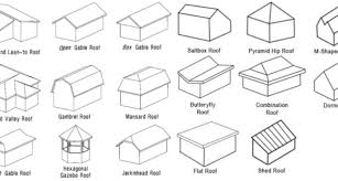 Different Types Roof Structure