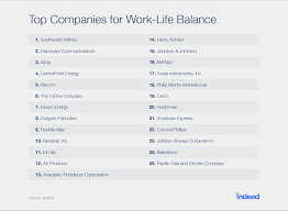 these are the top companies for work life balance and ways you get the best of sourcecon delivered right to your inbox subscribe to our daily e newsletter
