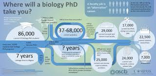 exciting world of applied biology subjects career paths 1 1 q a