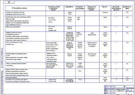 Диплом организация хранения сельскохозяйственной техники Технологическая карта постановки на хранение сеялки СЗ 3 6 Экономическая эффективность хранения сельскохозяйственной техники