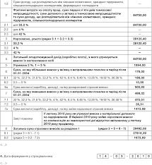 Отчет по практике в пенсионном фонде Тамбовский внедорожный клуб  Отчет по практике в Пенсионном фонде 2 На практике в одних Пенсионных фондах принимают отчеты на старых бланках в других на новых