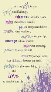 Birthday Quotes For Best Friend Delectable Cute Birthday Wishes Friend Birthday Quotes Pinterest Happy