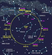 North Celestial Pole Star Chart Precession Of The N Celestial Pole In 2019 Pole Star