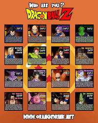 Dragon Ball Super Chart Dragon Ball Z Myers Briggs Chart Dbz