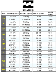 Billabong Ladies Wetsuit Size Chart Best Mens Billabong Surf Wetsuits All The Models Reviewed