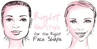 Finding The Right Hairstyle finding the right haircut for your face shape best haircut in 1779 by stevesalt.us