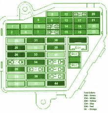 fuse box 98 bmw 318i series not lossing wiring diagram • fuse box pontiac grand prix list of schematic circuit 1998 bmw 318i 1997 bmw 318i parts