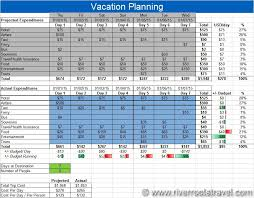 How To Use Excel For A Budget Trip Tip Vacation Budgeting Using Excel