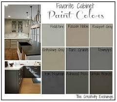 painting kitchenFavorite Kitchen Cabinet Paint Colors  Kitchen cabinet paint