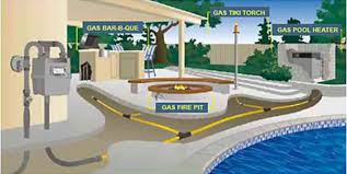 natural gas air conditioner. Modren Natural Your Homeu0027s Natural Gas Lines And Appliances Are Quite Safe But In Order  To Protect Your Home Family You Must Be Aware Of Possible Hazards  Inside Natural Gas Air Conditioner U