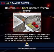 How Do Red Light Cameras Work Pin On Tickets