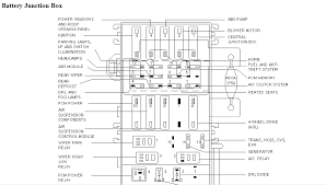 2000 explorer all the fuses from the underhood fuse box diagram 2000 Explorer Fuse Box graphic graphic graphic graphic 2000 explorer fuse box diagram