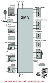 door lock actuator wiring diagram door image power door lock actuator wiring diagram power on door lock actuator wiring diagram