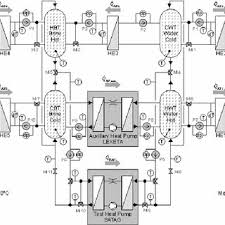 schematic diagram of the hydraulics of the test bench download hydraulic pump test bench schematic schematic diagram of the hydraulics of the test bench