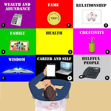 feng shui colors for office. the ultimate cheat sheet on office table placement feng shui colors for