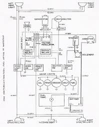 Wiring diagram hot rod ez wire harness incredible blurts me and how rh justsayessto me sw gauges wiring diagram 24v thermostat wiring diagram
