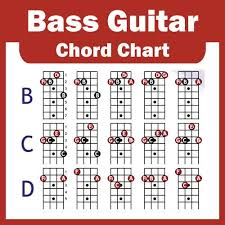 4 String Bass Guitar Chords Chart Pin On Music Lessons