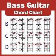 Basic 4 String Bass Chord Chart Pin On Music Lessons