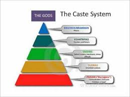 Caste System Chart The Caste System And Ancient Indian Society