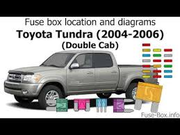 fuse box inside truck diagram for a 06 tundra auto wiring diagram fuse box location and diagrams toyota tundra 2004 2006 double fuse box inside truck diagram for a 06 tundra