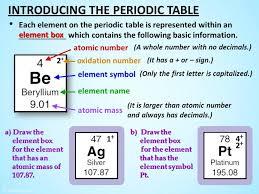 Atomic Number Periodic Table | Kenyalfashionblog.com