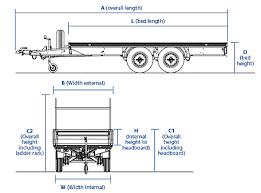 similiar tilt bed trailer wiring diagram keywords tilt bed trailer plans also car hauler trailer wiring diagram