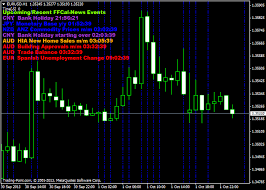 Forex Factory Charts Tick Chart Forex Factory