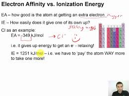 chapter 04 23 electron affinity vs ionization energy