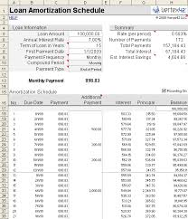 excel amortization templates loan amortization excel template loan amortization schedule and