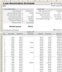 excel amortization templates loan amortization excel template loan amortization schedule and