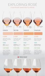 Wine Folly Food Pairing Chart 25 Organized Wine Sweetness Chart Wine Folly