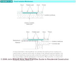 wall tile thickness thickness for tile floor porcelain tile thickness fresh thickness for wall tile how