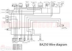 diagram for baja 250cc atvs Loncin Wiring Diagram wiring diagram for baja 250cc atvs loncin 110cc wiring diagram