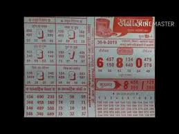 Khanakhan Night Chart 30 9 19