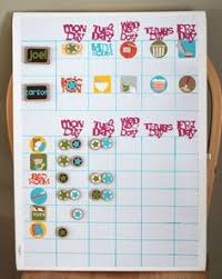 Chore Online Charts Collection