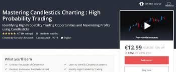 Mastering Candlestick Charts Download Mastering Candlestick Charting High Probability