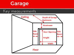 How To Measure Garage Door Size - Home Desain 2018