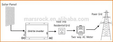 wiring diagram for solar panels grid tie wiring diagram and solar wiring diagram grid tie awesome detail