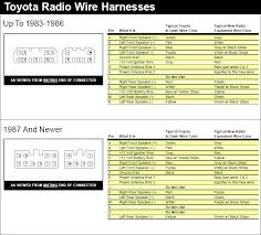 toyota antenna wiring diagram facbooik com 2001 Toyota Sequoia Radio Wiring Diagram take control of your power antenna tlc faq 2001 toyota sequoia jbl radio wiring diagram