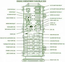 fuse layoutcar wiring diagram page 408 2000 ford taurus engine compartment fuse box diagram