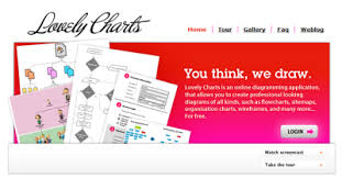 Lovely Charts Free Online Diagramming Software