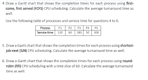 Solved 4 Draw A Gantt Chart That Shows The Completion Ti
