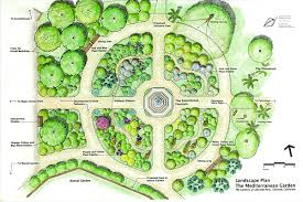 Small Picture Garden interesting beautiful garden plan Flower Garden Plans And